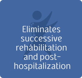 Eliminates successive rehabilitation and post- hospitalization