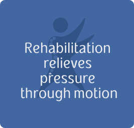 Rehabilitation relieves pressure through motion